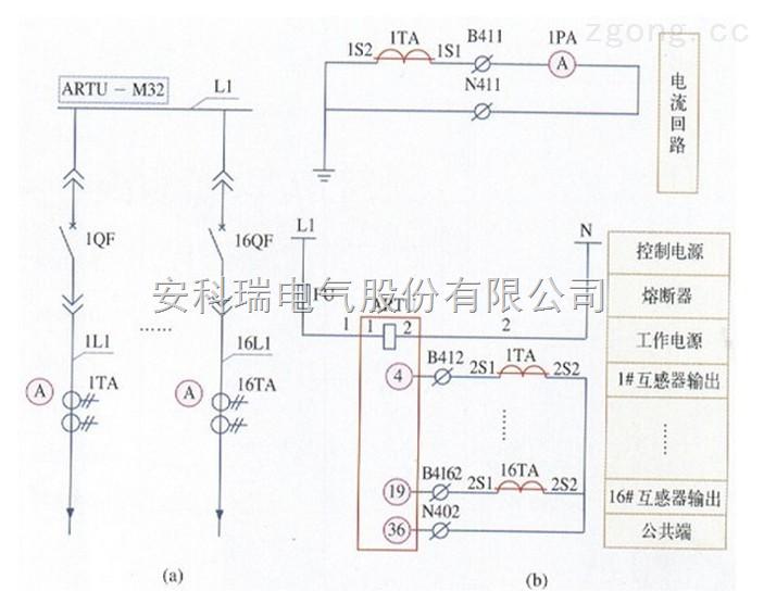 对低压配电回路电流,电能进行遥测,对断路器的合闸,脱扣状态进行遥信